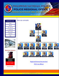 Abundant Philippine National Police Organizational Structure