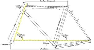 Mtb Geometry Chart Understanding Bicycle Frame Geometry Cyclingabout Com