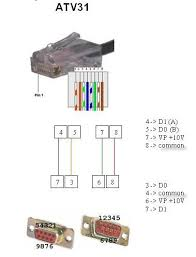 what is the pin out of the rj45 socket of an atv31 for connection atv31 png