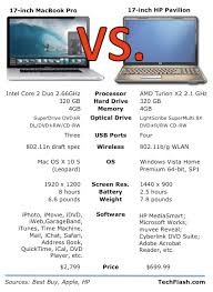 Ot Buying A New Laptop Looking For Advice Mgoblog