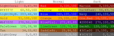 Paintbrush renovation color design chart. Visual Dfb Colors With Web Color Name Or Hex Code And Hsv Values In Download Table