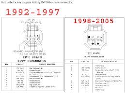 wiring diagram 2003 mustang gt the wiring diagram 2003 mustang gt transmission wiring diagram 2003 wiring wiring diagram