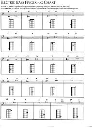 Bass Note Chart Accomplice Music