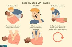 How To Do Cpr Step By Step