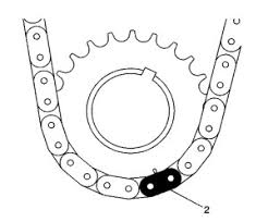 timing chain service procedures gm 2 2l l61 ecotec camshaft sprocket