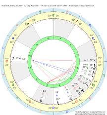 Leo Birth Chart Birth Chart Robert Mueller Leo Zodiac Sign Astrology