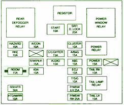 2007 kia spectra fuse box 2007 wiring diagrams online