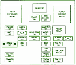 kia spectra wiring diagram wirdig