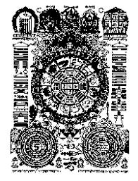 Buddhist Astrology Birth Chart Tibetan Astrology