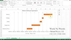 Youtube Gantt Chart Excel 2013 9 Gantt Chart Excel 2013 Urdu Tutorials By Irfan Bakaly