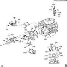 similiar chevy engine problems keywords 1992 chevy corsica engine diagram cooling system moreover chevy lumina
