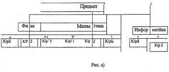 Менеджмент Информационные системы в менеджменте Контрольная  Для описания такой логической организации данных ЯОД достаточно предусматривать для каждого сегмента данных только идентификацию входного для него сегмента