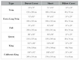 king size duvet dimensions. Simple Size King Size Bedspread Dimensions Twin Bedding Measurements In Cm Bed  Linen Astounding Duvet Cover Intended E