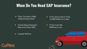There's loads of insurance companies out there, all interestingly, the post office have been voted the winner of the 'best travel insurance provider' every year between 2006 and 2014 by the britishtravelawards.com. What Is Gap Insurance And Is It Worth It