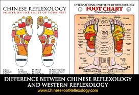 5 Key Differences Between Chinese Reflexology Vs Western