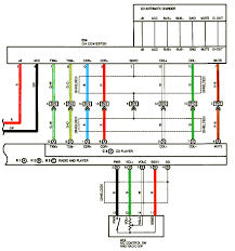 pioneer deh 150mp wire diagram wiring schematics and diagrams wiring diagram for pioneer deh 150mp