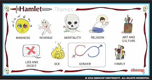 hamlet theme of gender click the themes infographic to