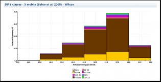 Petroleum System Event Chart Temisflow Petroleum System Assessment Beicip Franlab