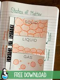 Properties Of Matter Anchor Chart Time To Teach Properties Of Matter The Science Penguin