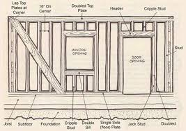 Small Picture 14 best floor joist images on Pinterest Foundation Beams and Attic