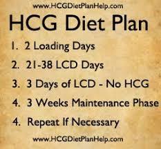 Hcg Diet Calorie Chart Hcg Diet Plan