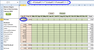 rate comparison format in excel excel budget forecast vs actual