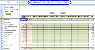 Excel Budget Forecast Vs Actual