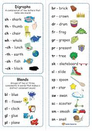 Pin by Laffy Taffy on Homeschool | Pinterest | Phonics, English ...