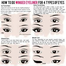 how to do winged eyeliner for 4 types of eyes