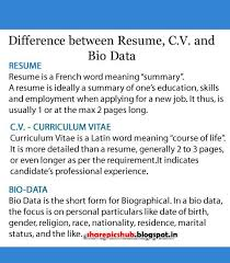 Difference Between Resume And Cv Impression Biodata Ideastocker