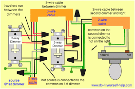 wiring diagram for 3 way switch and dimmer readingrat net 5 Way Switch Wiring Diagram Light wiring diagram for 3 way switch and dimmer 5-Way Electrical Switch
