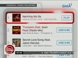 Itunes Philippines Chart Album Julie Anne San Jose Releases 3rd Album Chasing The Light