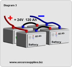 volt battery wiring diagram image wiring diagram 24 volt battery bank wiring diagram jodebal com on 24 volt battery wiring diagram