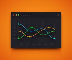 Adobe Chart Maker Create A Line Chart Design In Adobe Illustrator