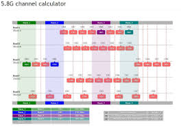 Fpv Frequency Chart Australian 5 8ghz Fpv Channel Chart View All Bands