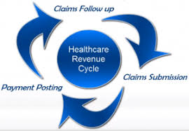 Medical Billing Rcm Flow Chart Pdf What Is Revenue Cycle Management And Why Is It Important