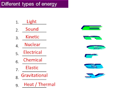 Objectives Recap The Different Types Of Energy And Energy