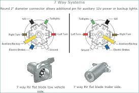 wiring diagram for trailer plugs mesmerizing express photos 2007 2007 chevy 2500hd trailer wiring diagram circuit diagram maker free download trailer wiring 2007 chevy 3500