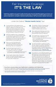 This is known as the individual mandate under the affordable care act (aca), or obamacare. to fulfill this requirement, you must be enrolled in a plan that meets the minimum essential coverage standard. Mental Health Parity