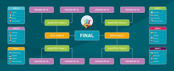 calendario delle partite, modello per il web, stampa, tabella dei risultati  di calcio, bandiere dei paesi europei che partecipano al torneo finale del  campionato europeo di calcio 2020. illustrazione vettoriale 2153338 -