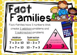 Addition Subtraction Fact Family Frenzy Board Game