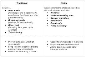 traditional vs online marketing traditional vs digital traditional vs digital
