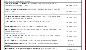 format of a management report sample template of report writing structure business free