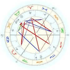 Princess Diana Birth Chart Charlotte Princess Of Cambridge Astro Databank