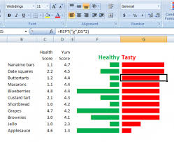 Bar Chart In Excel How To Fake A Two Directional Bar Chart In Excel Business