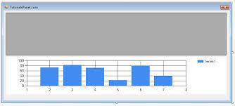 Bind Chart Control Using C And Linq Tutorialspanel