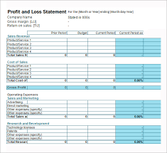 Business Profit And Loss Statement For Self Employed Profit And Loss Template For Self Employed beneficialholdings 2