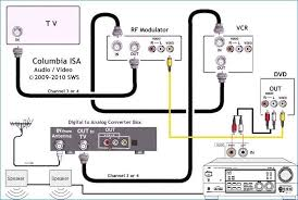 digital hdtv dvd wiring diagram not lossing wiring diagram • tv vcr wiring diagram wiring diagram explained rh 2 6 102 crocodilecruisedarwin com hdtv hookup diagram