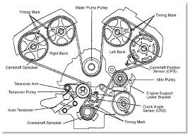 hyundai xg350 engine diagram hyundai wiring diagrams