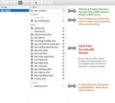 understanding wordpress folder and file